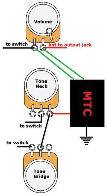 mod garage: ritchie blackmore stratocaster mods | music ... ritchie blackmore stratocaster wiring diagram #1