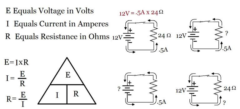 Using Ohms Law And The Power Formula For Circuit Design Ohms Law Power Formula Circuit Design
