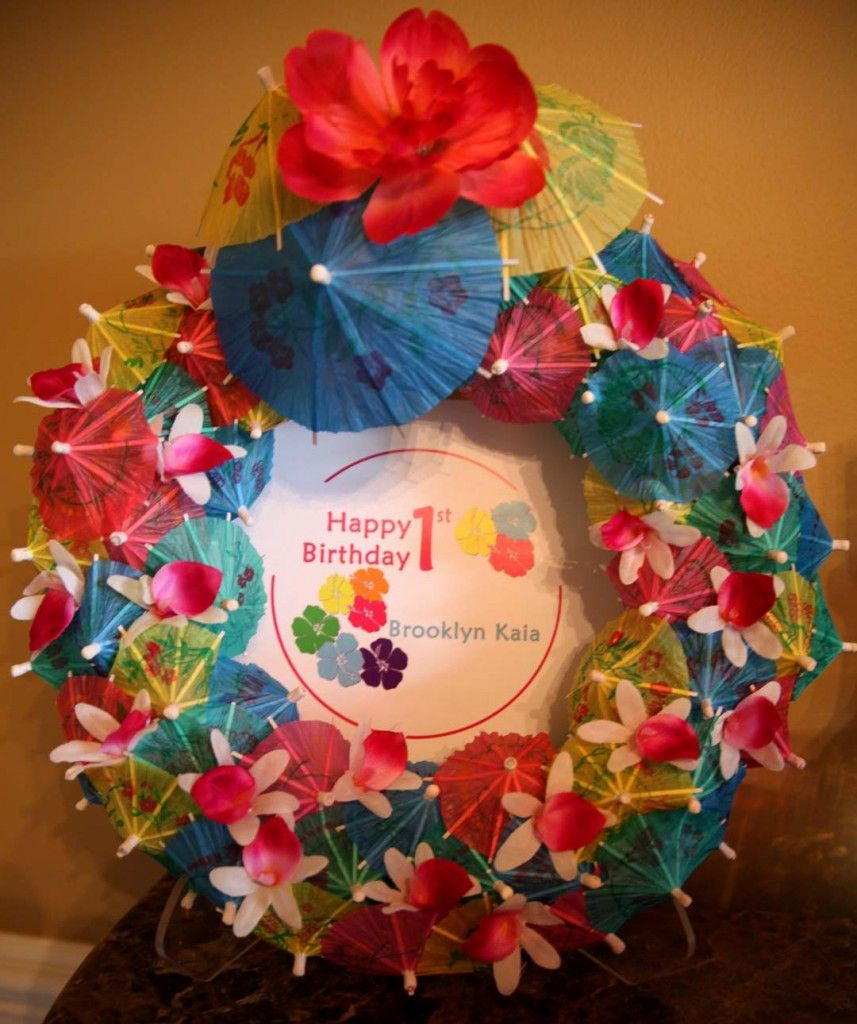 Happy Birthday Banners, Wreaths