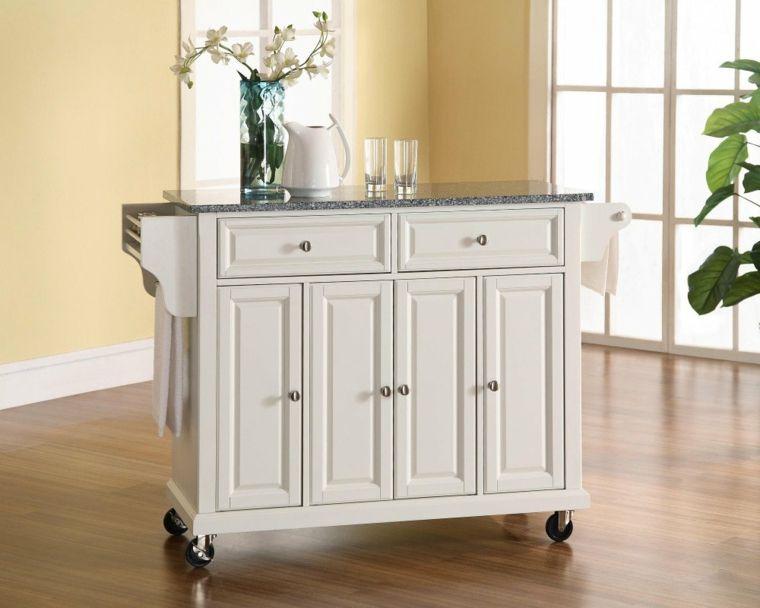 Muebles auxiliares de cocina -24 diseños interesantes   Cocinas ...