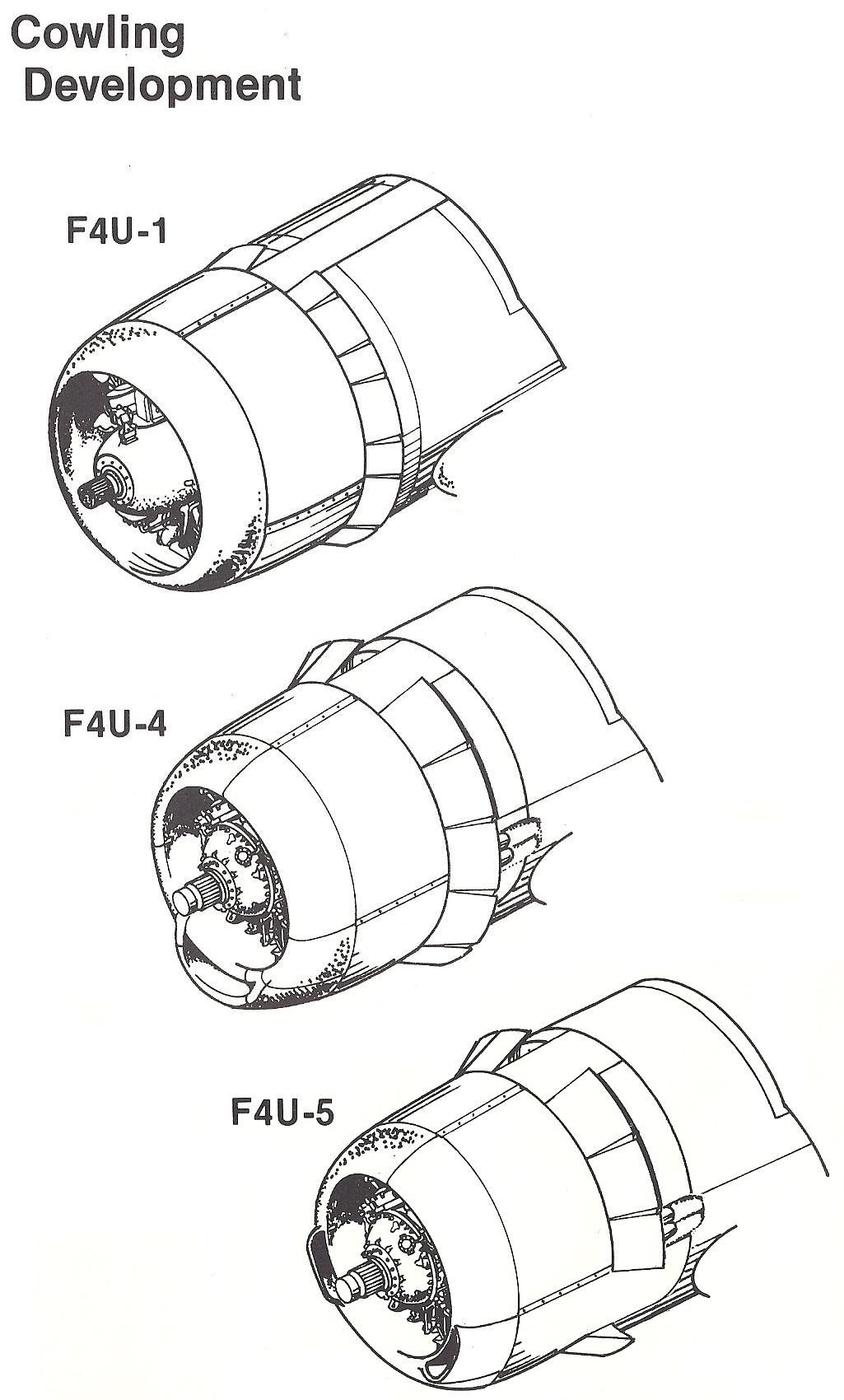 Corsair Cowling Development With Images