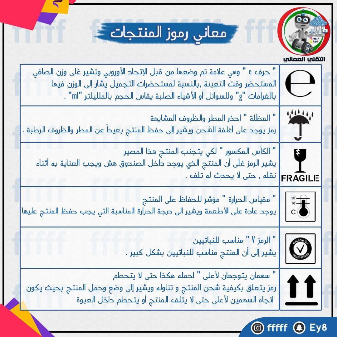 Pin On تعلم