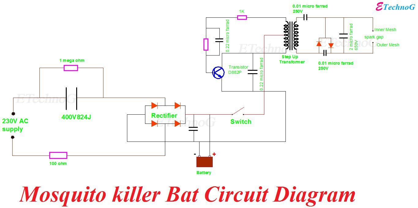 Bat Wiring Diagram - Fusebox and Wiring Diagram cable-drop -  cable-drop.coroangelo.itcoroangelo.it