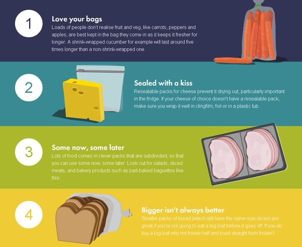 Fresher for Longer' Campaign Hopes To Reduce UK Food Waste