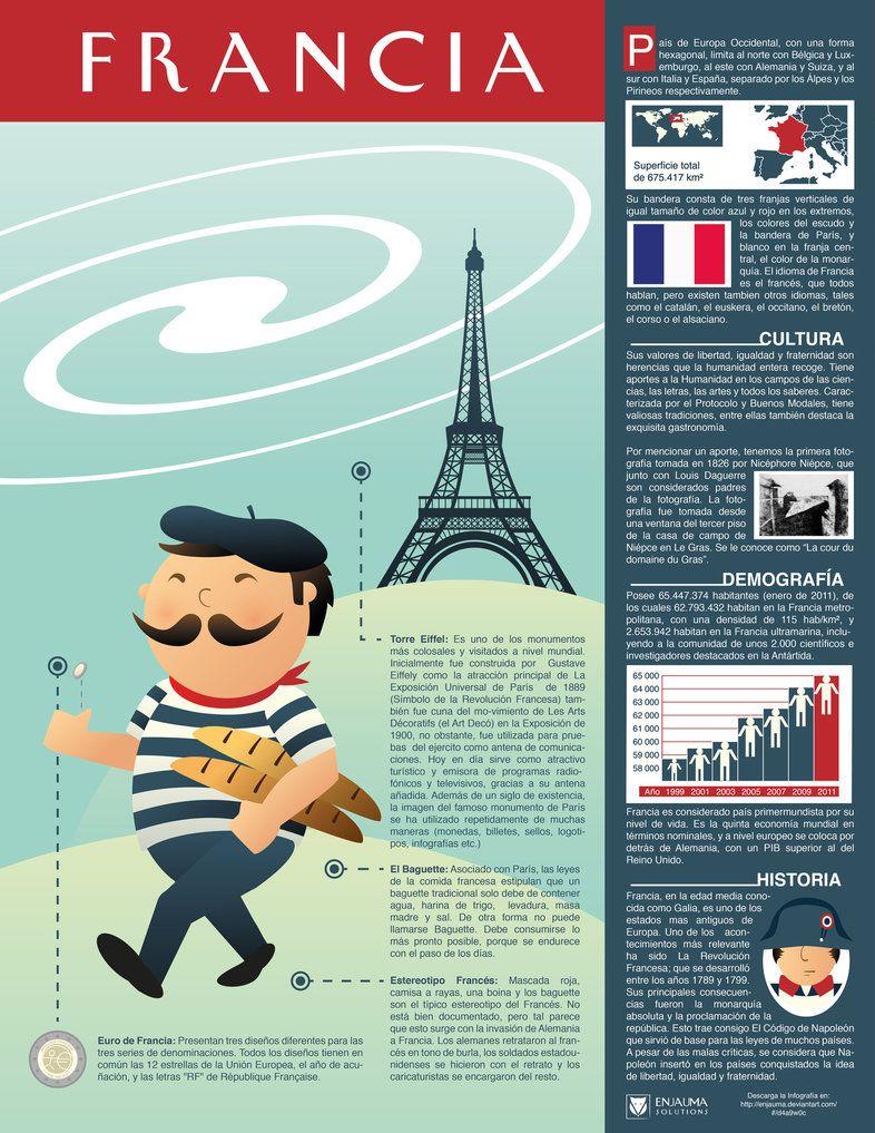 infografia_francesa_by_enjauma-d4a9w0c.jpg (786×1017)   francia ...