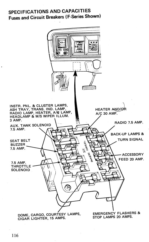image result for fuse box 78 ford f150 | fuse box | ford ... 1978 ford fuse box