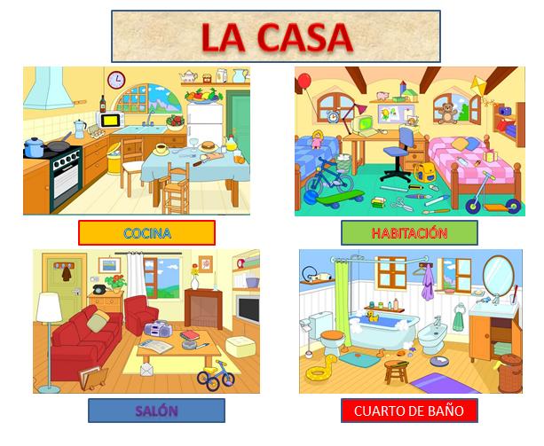 Centros De Interes La Casa Dependencias De La Casa Casas