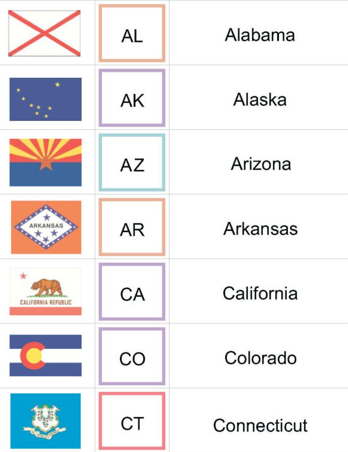 Us Flags Abbreviations And Names