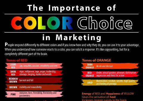 The Importance of Color Choice in Marketing | Stealth Blog Good.