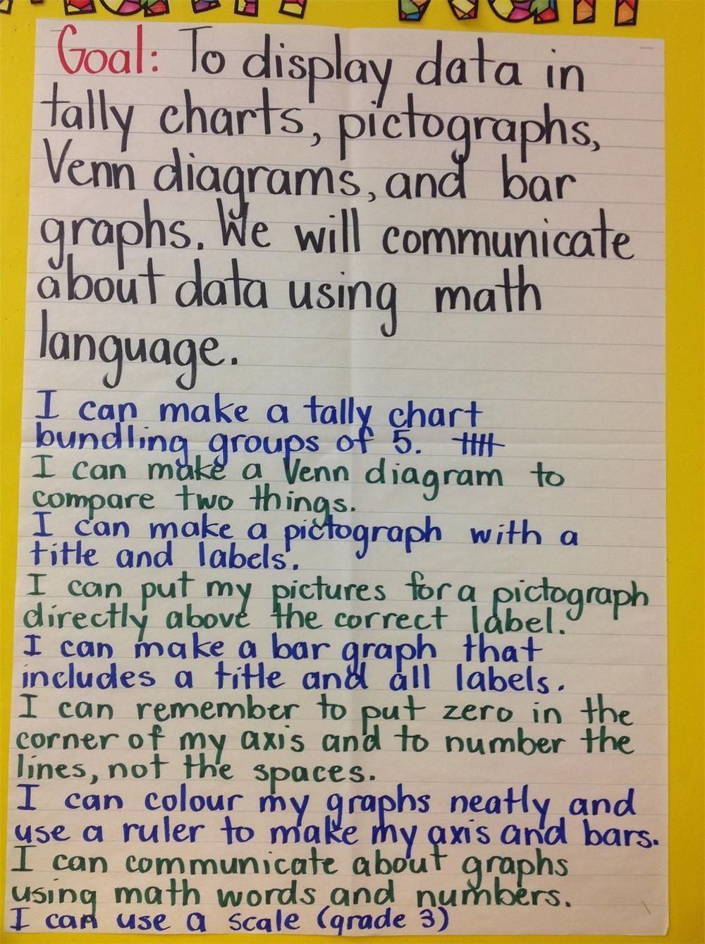 Image result for data management learning goal success criteria grade 8    Learning goals [ 1338 x 1000 Pixel ]
