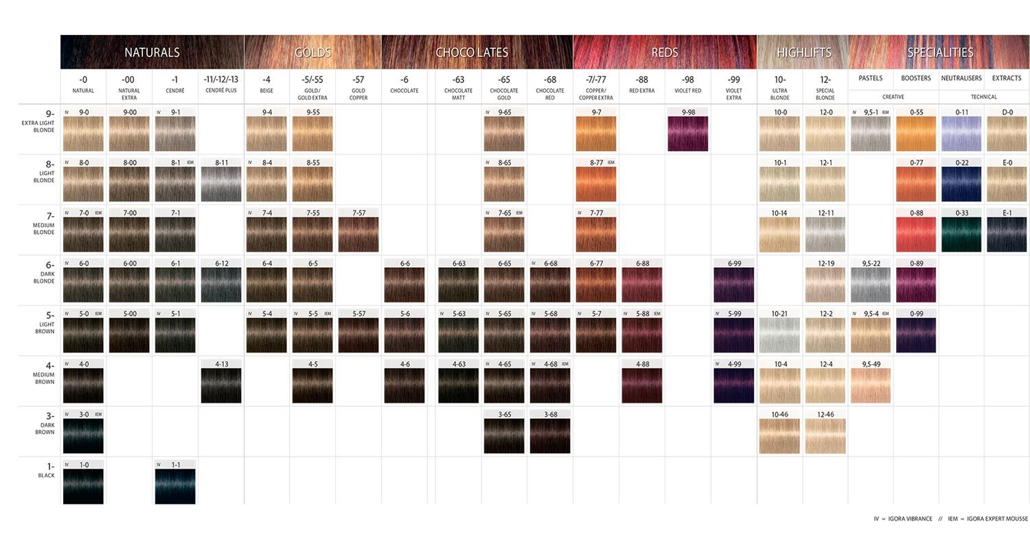 Schwarzkopf Igora Royal Hair Colour Hair Colour Dreams Schwarzkopf Hair Color Schwarzkopf Hair Color Chart Loreal Hair Color Chart