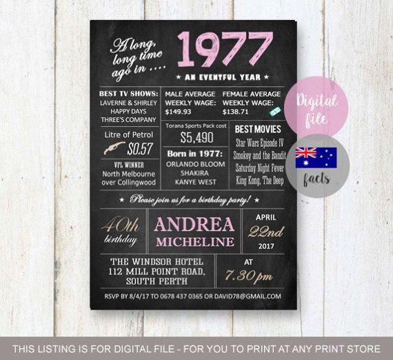 surprise 40th birthday invitations | chalkboard 40th birthday, Birthday invitations