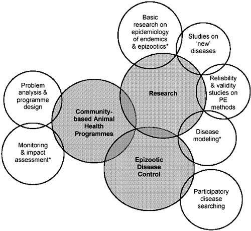 Epidemiology Triangle Venn Diagram Circuit Diagram Symbols