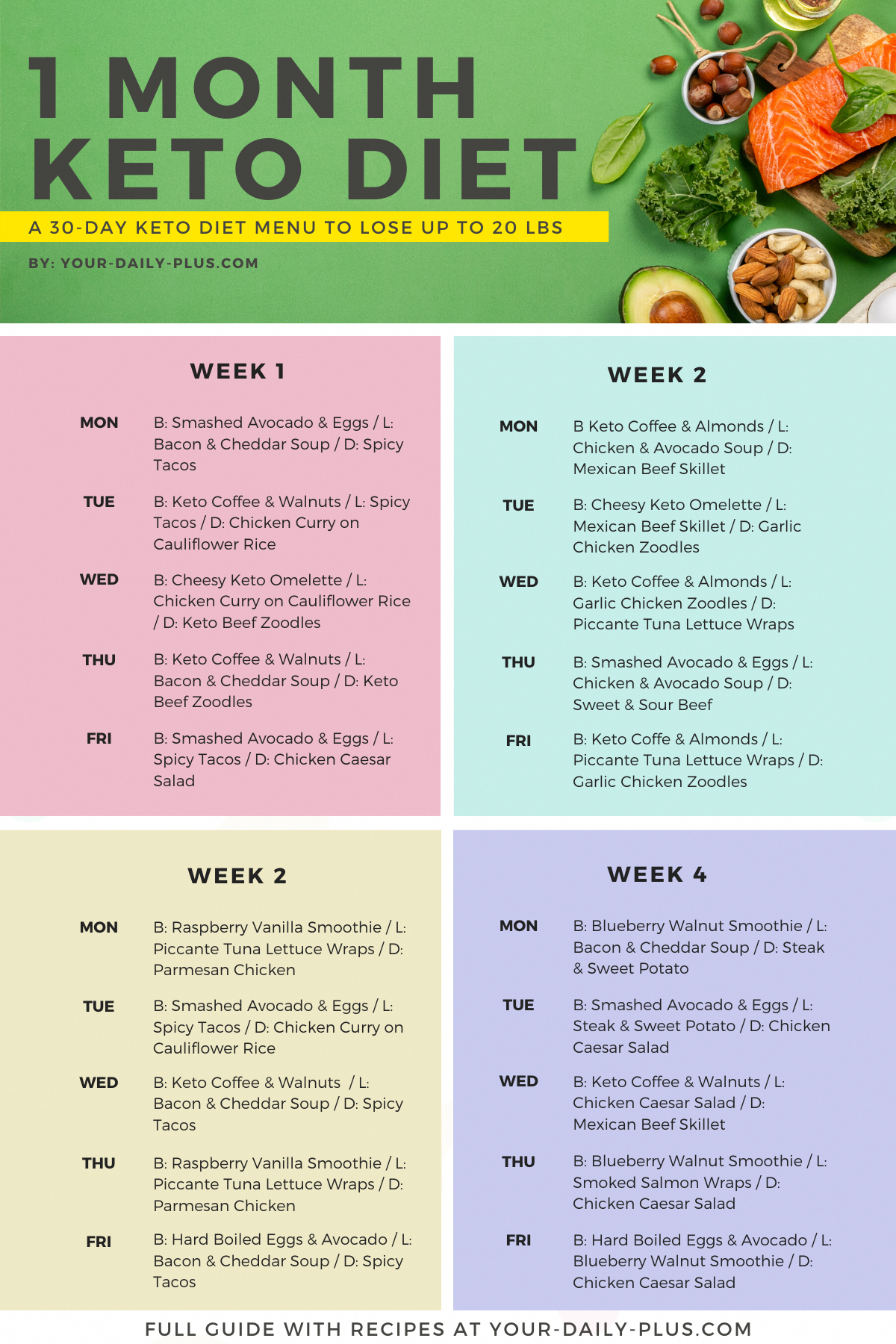 Keto Diet Menu 30Day Keto Meal Plan For Beginners