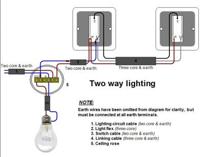 Wiring Diagram Lighting Circuit Uk Light Switch 2 Way How To Wire Two Electric Electrical