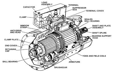 Aircraft Dc Generator Electrical Engineering World Generation Aircraft Maintenance Engineer Aircraft Maintenance