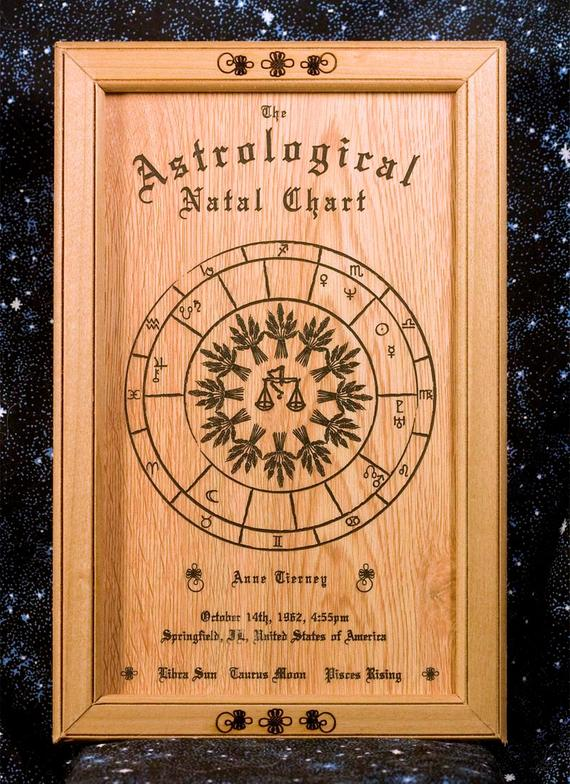 Astrology Wood Chart Libra Sun Sample  Charts are created