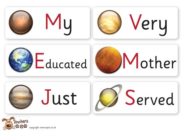 List of planets - Simple English Wikipedia, the free ...