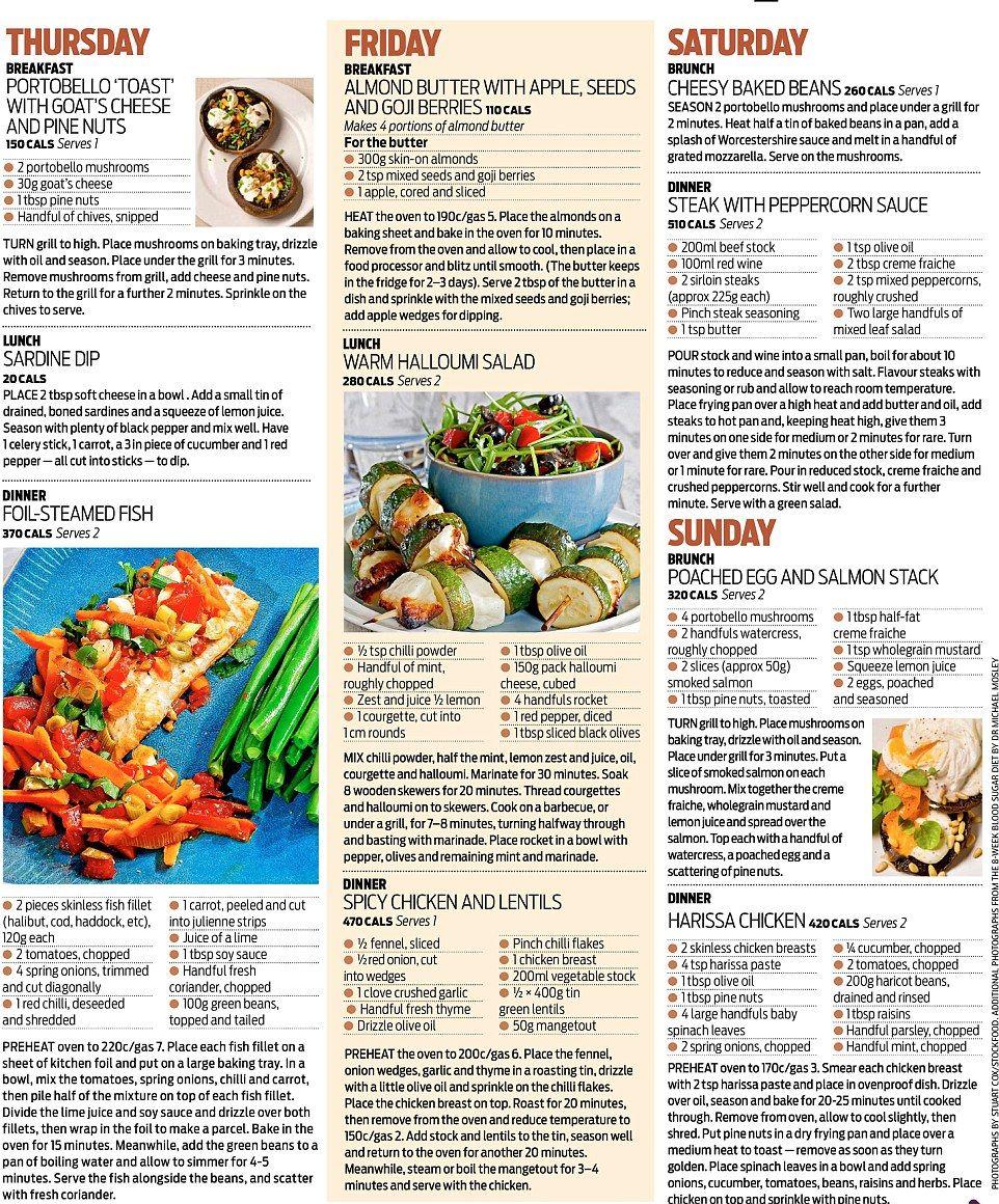 Prediabetes Diet: The Ultimate Plan to Avoid Diabetes