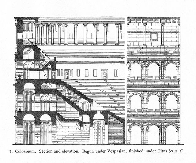 Colosseum Reconstruction Section And Elevation Colosseum Roman Architecture Architecture
