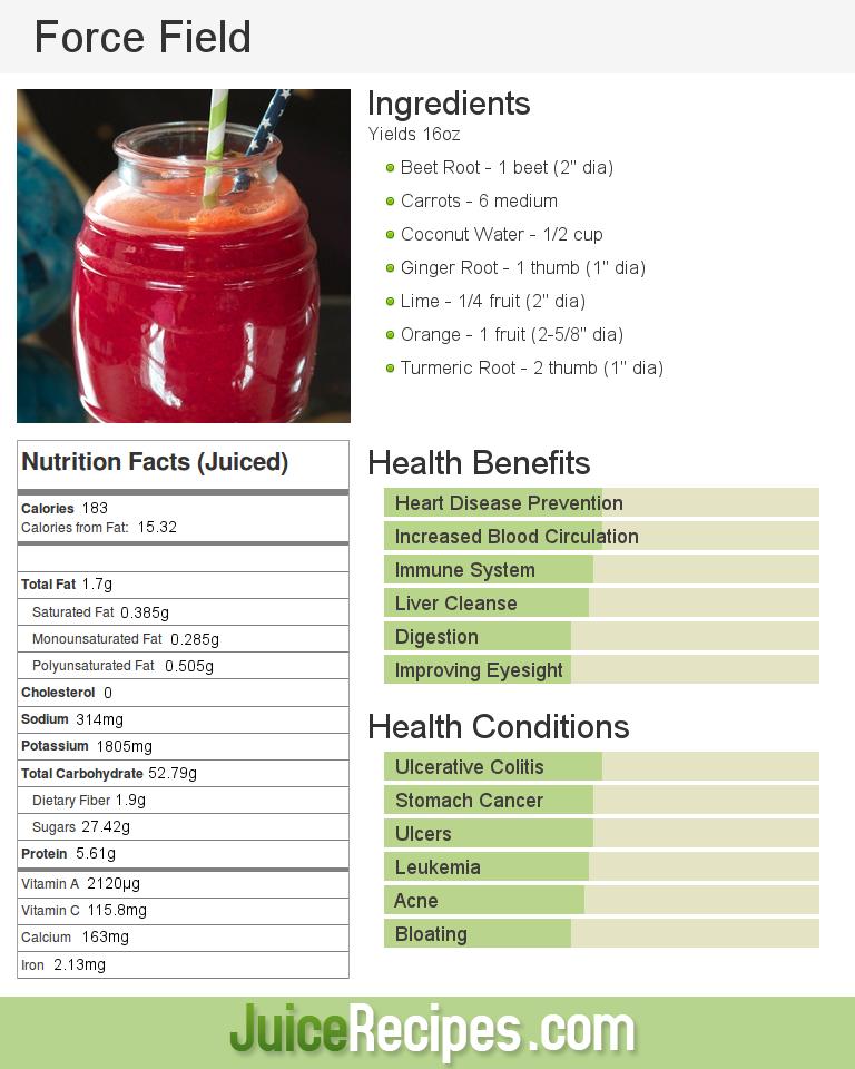 Force Field Recipe Turmeric Root Nutribullet Juice Recipes Juicing Recipes