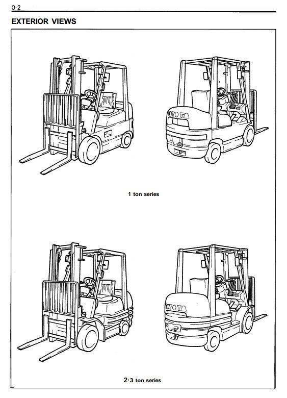 toyota 6bru18 6bru23 6bdru15 6bsu20 6bsu25 forklift service repair factory manual instant download