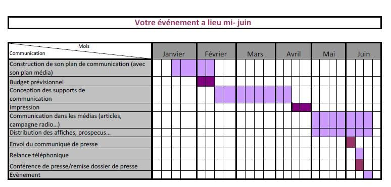 modele retro planning evenement