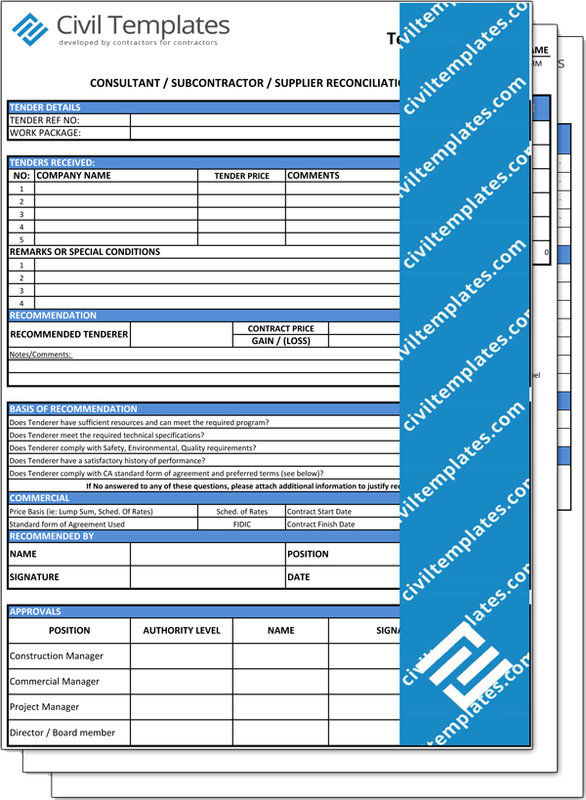 Project Management Document Templates And Forms For The