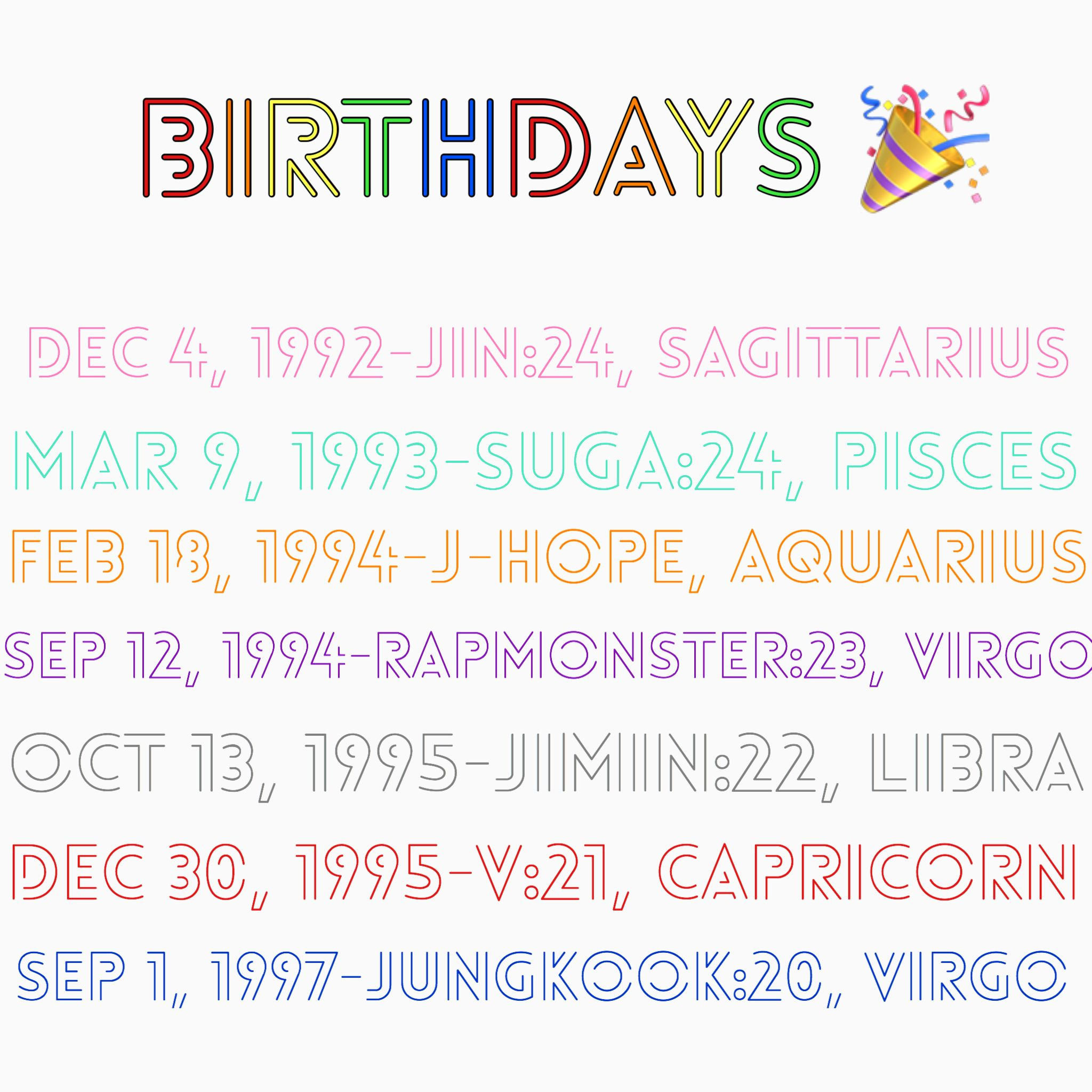 Omooooooo My Bias Yoongi Has The Same Star Sign Mine Bts Zodiac Signs Bts Birthdays Bts Bangtan Boy