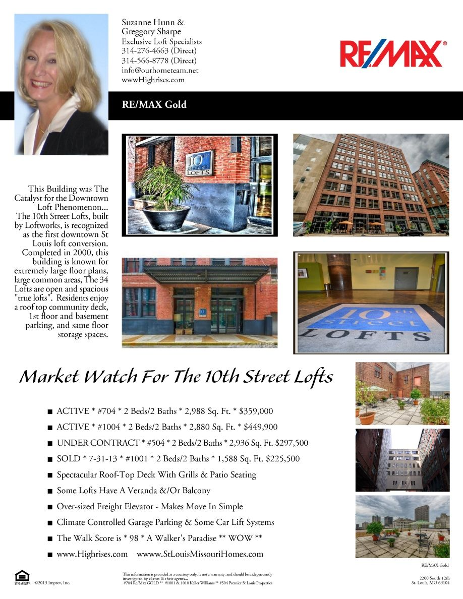 "As of December 11, 2013...10TH STREET LOFTS MARKET WATCH...Call The 10th Street Hotline TODAY....314-276-4663....We will schedule an appointment for **YOU** to tour...We have 2 lofts ""For Sale""....We also have 1 loft available ""For Lease""....Move In Ready!!!!"