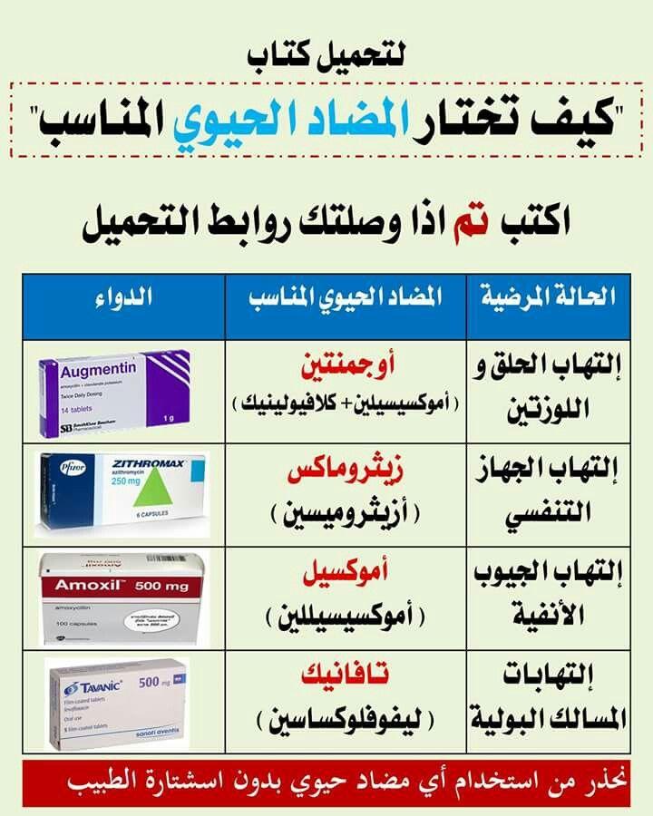 Pin By Tassadit Tassadits On Kitenge Islamic Quotes Quran Education Center Medical