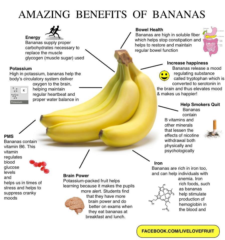 természetes gyógymód diéta fogynin