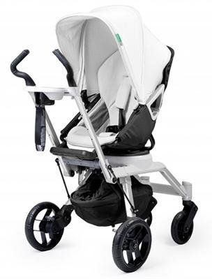 Orbit Stroller Among Favorite Celebrity Baby Strollers