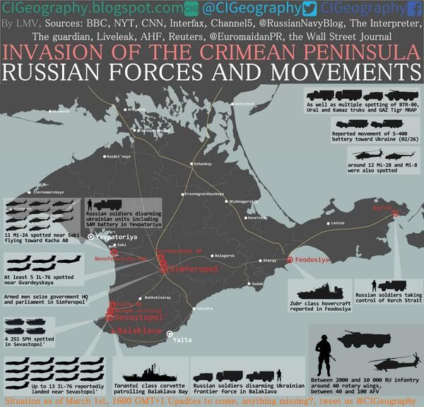 Image result for photos of russian invasion crimea