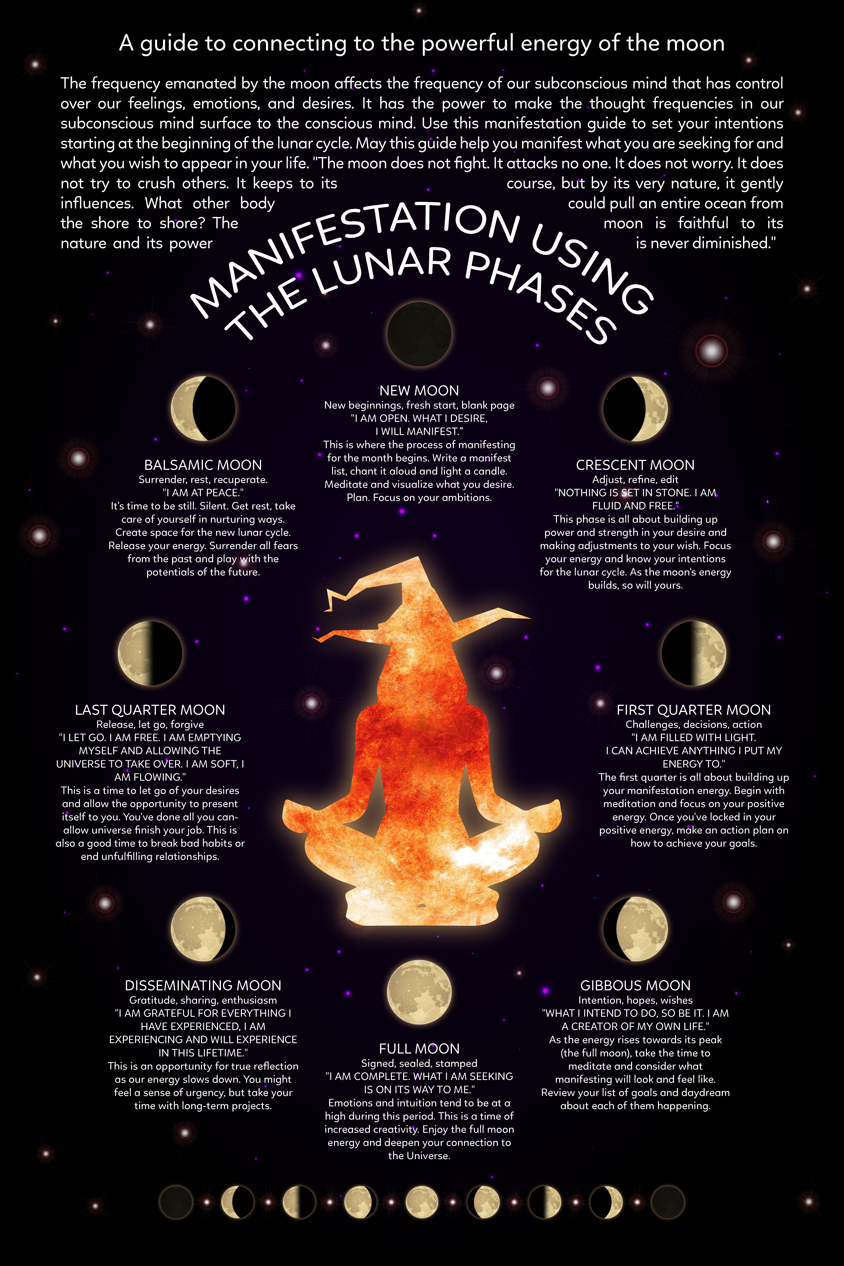 Witch Craft 101: Connecting To The Powerful Energy Of MoonManifestation Using the Lunar Phases