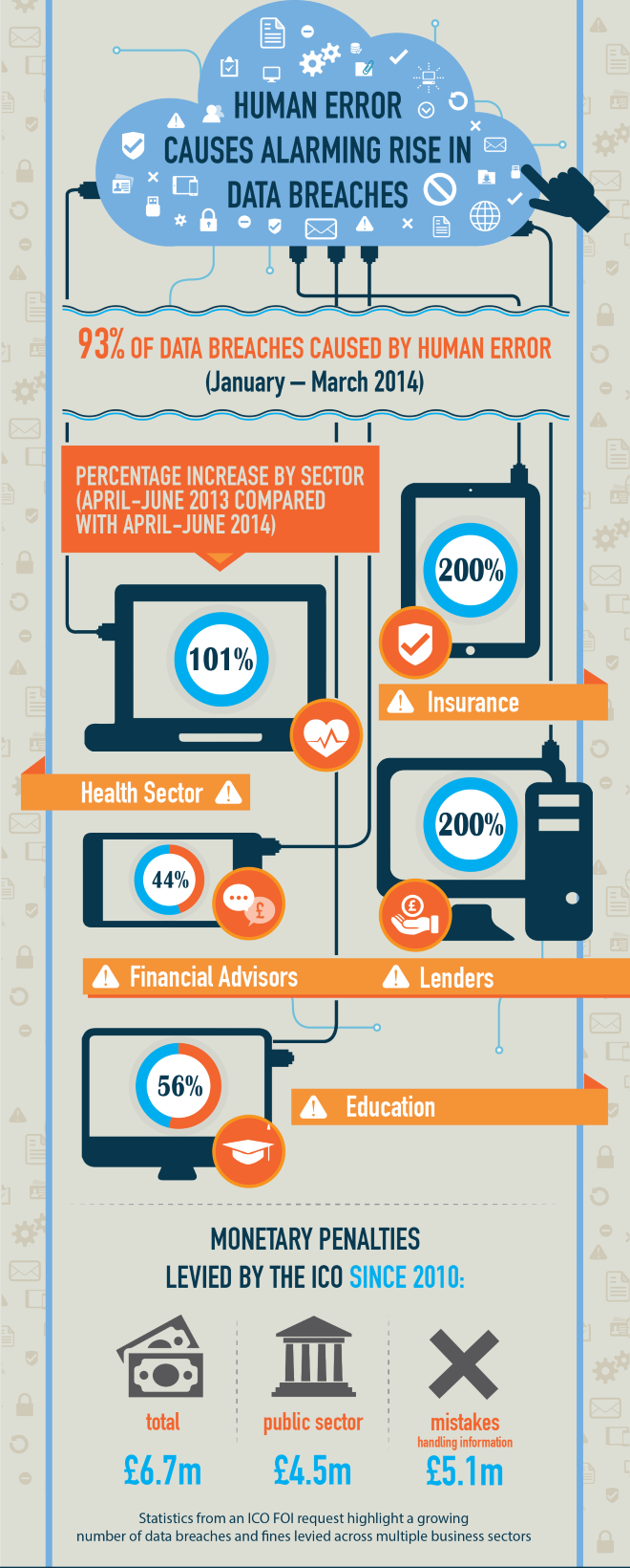 Cyber Security An Ounce of Prevention Infographic