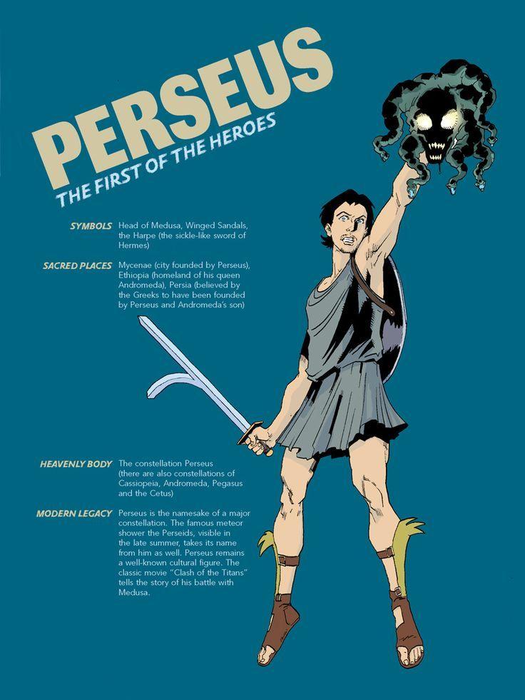 Resultado De Imagen Para Hermes Mythology Tumblr Fanart Gods