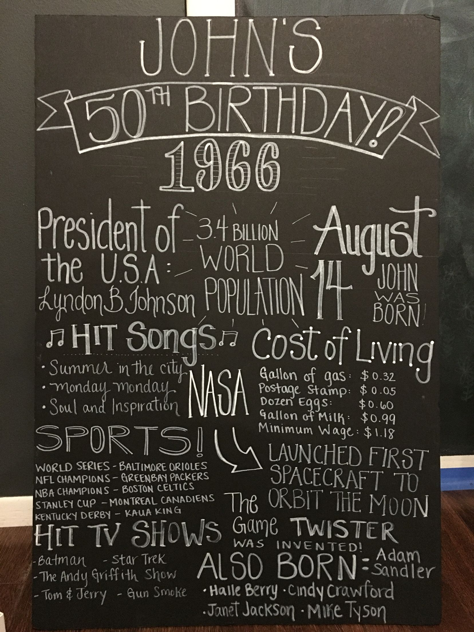 50th Birthday Events And Facts During 1966 With Images 50th