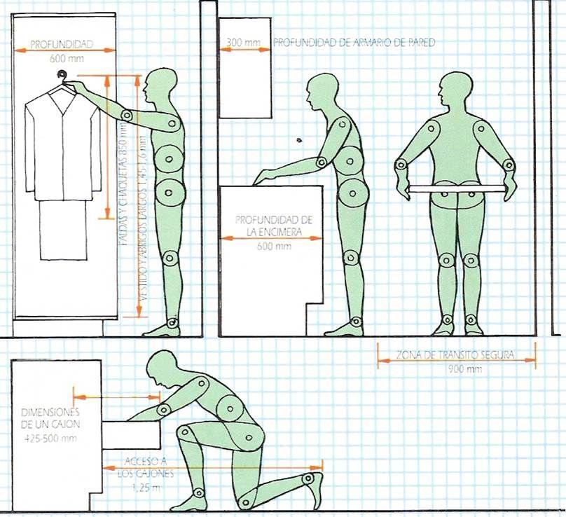 Medidas referencia para fabricación de muebles Ahora os ...