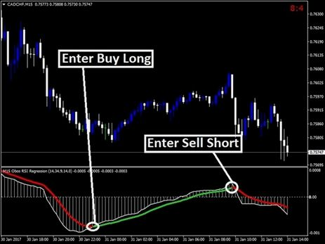 London institutional cable forex traders