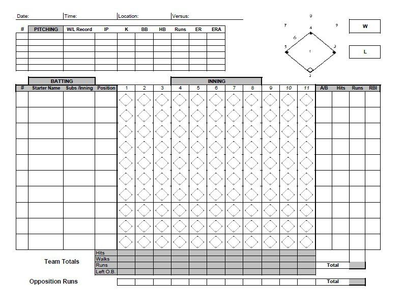 30+ Printable Baseball Scoresheet / Scorecard Templates ᐅ