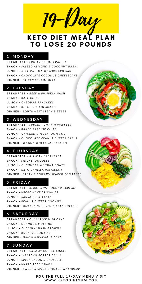 20 Carb Meal Plan