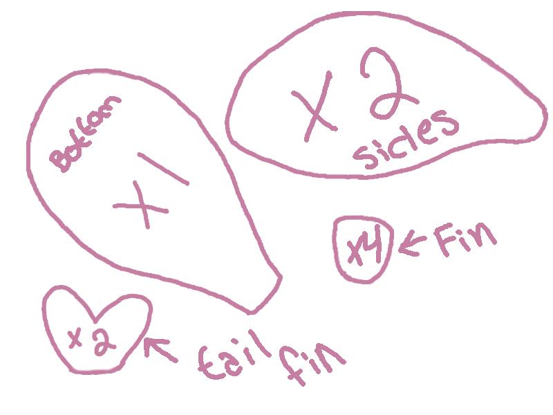 Seal or Whale Pattern by ~lexxxii on deviantART | Felt Projects 2 ...