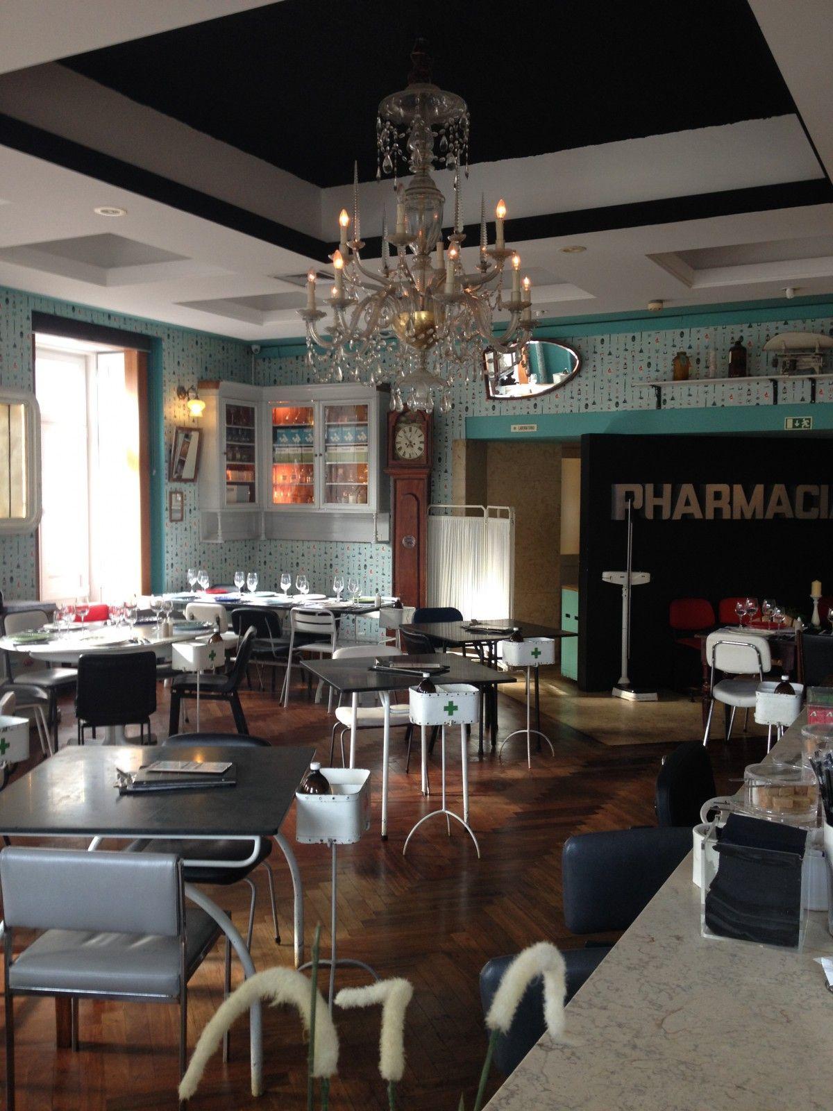 Photos For Pharmacia Bica On Zomato