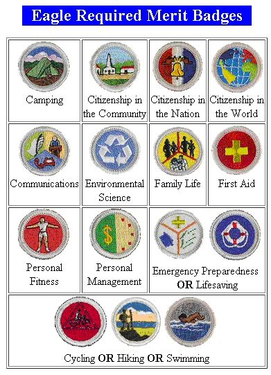 Duty God &Eagle requirements combined | Scouts | Pinterest | Merit ...