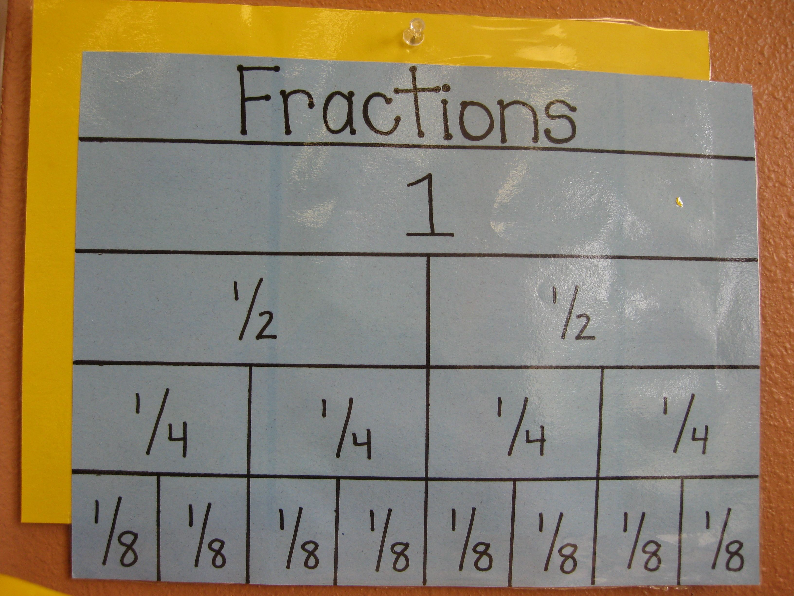 Fractions Would Work For Note Values