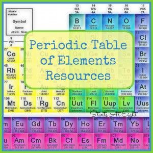 The periodic table rap fun resources for the periodic table periodic table of elements resources from starts at eight urtaz