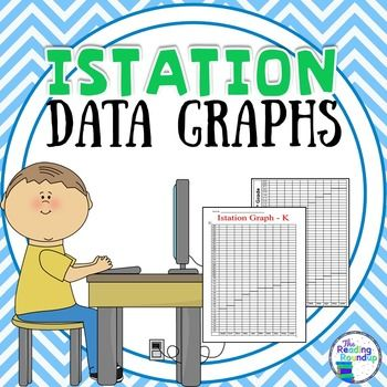 Istation graphs student data pinterest students student data the graph for each grade level includes monthly goal lines indicating the 25th percentile this is a very motivating way fandeluxe Gallery