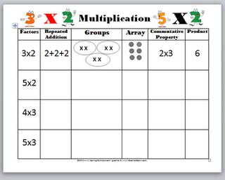 math worksheet : multiplication worksheet arrays  multiplication  pinterest  : Multiplication Arrays Worksheet