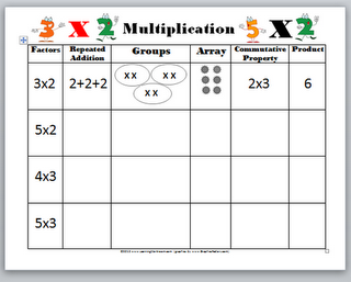 multiplication worksheetarrays  multiplication  pinterest  math  multiplication worksheetarrays